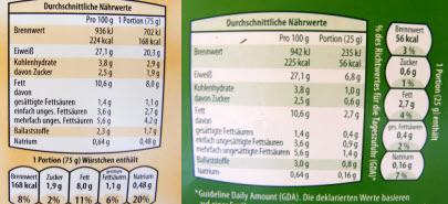Aldi Tofu Würstchen Nährwert