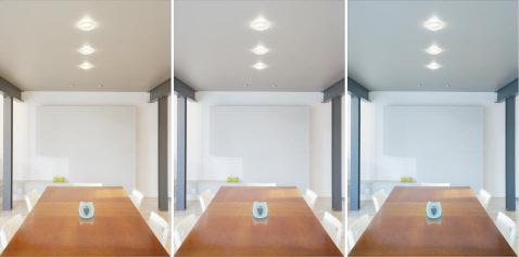 Die Farbtemperatur für den Lampenkauf erklärt | Pinkies