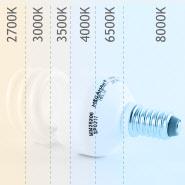 Licht-Temperatur