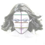 Gesicht messen