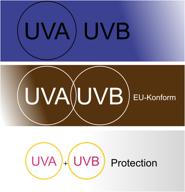 UVA-UVB
