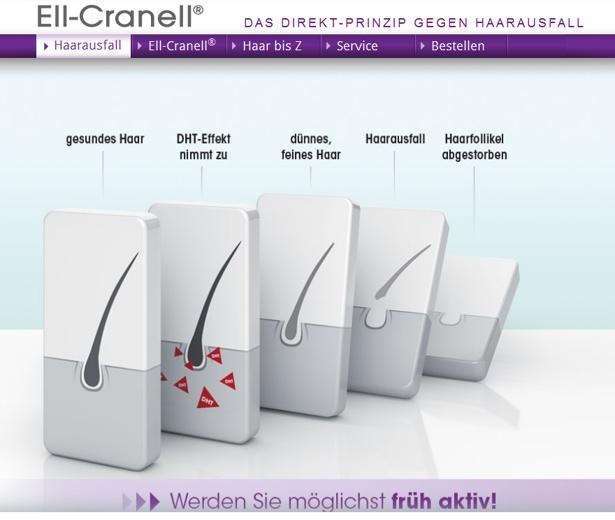 Ell-Cranell - Haarausfall