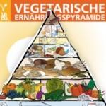 Lebensmittel Pyramide für Vegetarier
