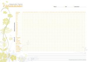Zykluskalender Japanischer Garten Zitrus