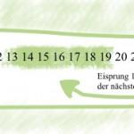 Die Kalendermethode bei natürlicher Familienplanung