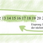 Kalendermethode