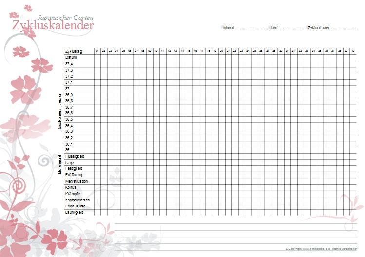 Zykluskalender japanischer Garten: Strawberry Eis