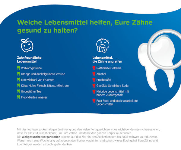 Mundgesundheit - Gesunde und ungesunde Lebensmittel für unsere Zähne