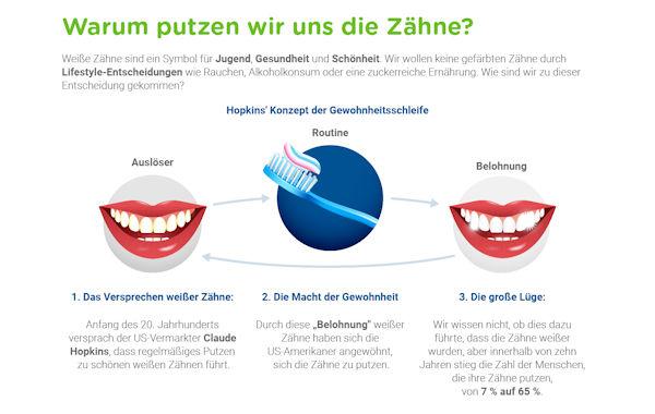 Mundgesundheit- Warum-putzen wir uns die Zähne?